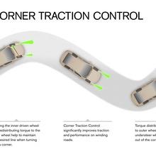 Corner_Traction